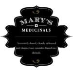 Marys Medicinal Patches